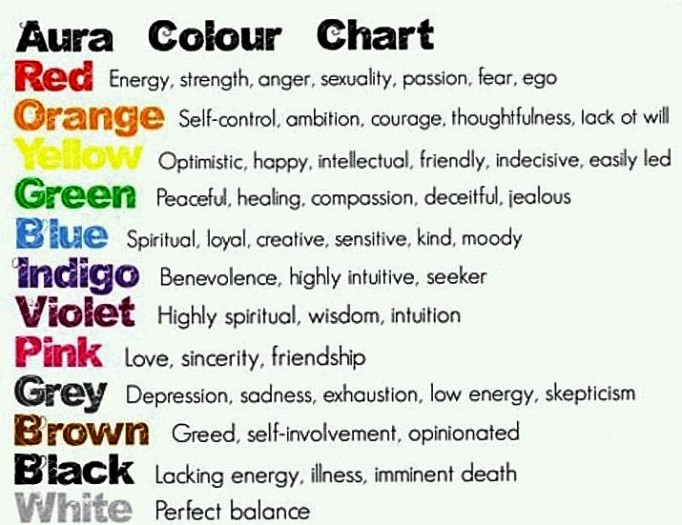 aura-colors-and-meanings.jpg