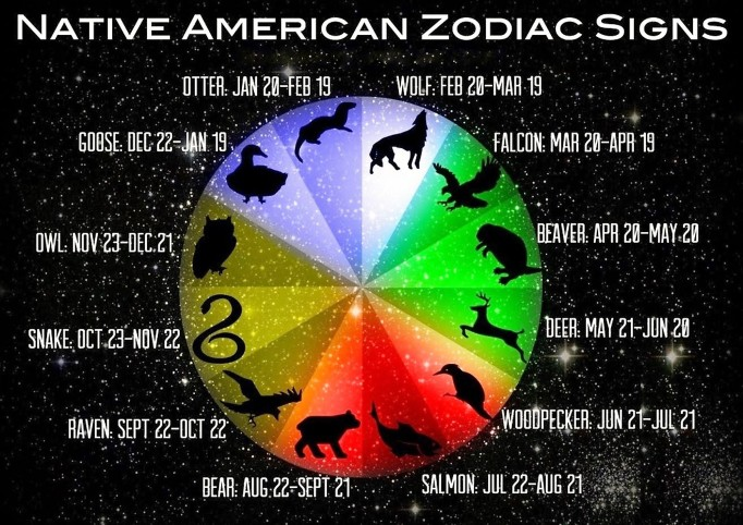 native-american-zodiac-signs-2
