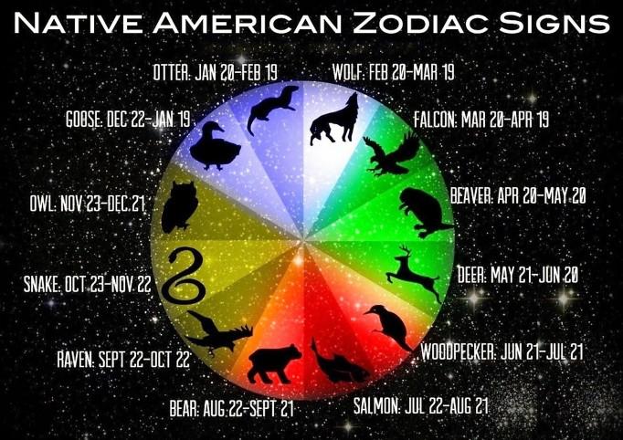 native-american-zodiac-signs-2